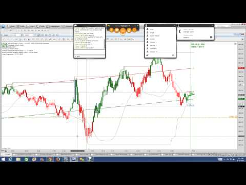 Binary Options | Binary Options Trading Strategies| Binary Options Scams