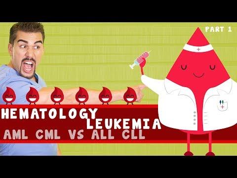 Leukemias Aml Cml Vs All Cll Youtube