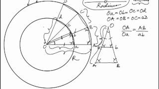Why the Ratio of Circumference to Radius in a Circle is a Constant