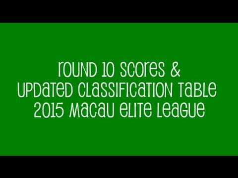 Round 10 Scores & Updated Classification Table 2015 Macau Elite League