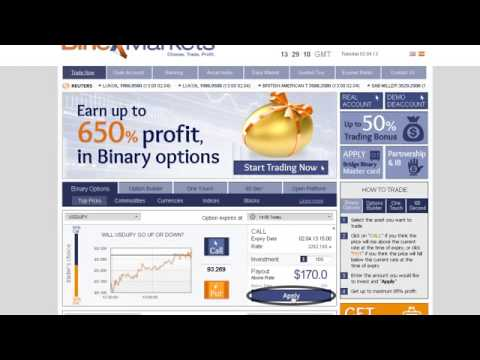 Binary Options Trading in the Arab World | Islamic Trading Accounts for Binary Options 2014