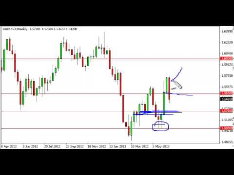 GBP/USD Forecast for the week of June 24, 2013, Technical Analysis