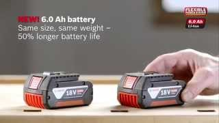 Bosch Blue Professional - 10.8V, 18V and 36V Battery Flexible Power System