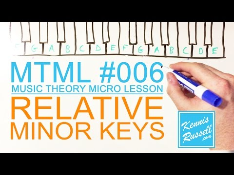 Relative Major and Minor Keys #006 MTML (Music Theory Micro Lesson)
