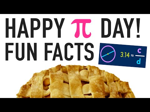 The Ultimate Pi Day Video MP3