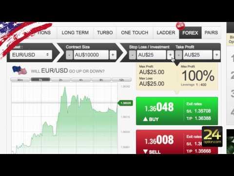 Interactive brokers forex rollover