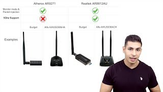 Best USB Wireless (WiFi) Adapters For Hacking