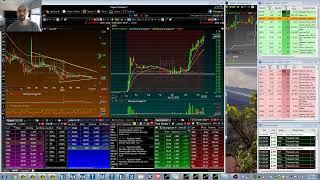 Pre-Market Watch-List With Kunal | April 22
