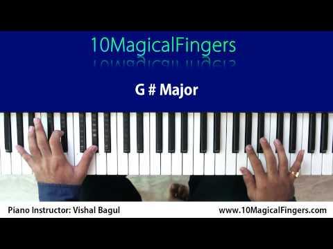 Kisiki Muskurahaton Pe Ho (Jeena Isi Ka Naam Hai) Piano Tutorial...