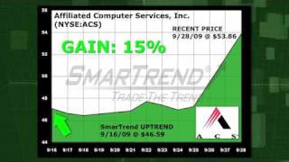 SmarTrend Trading Idea: Affiliated Computer Services (NYSE:ACS) 09/09