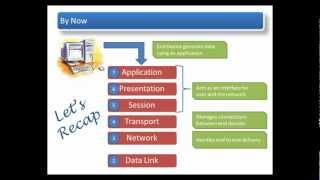Lecture - Data Link Layer Overview