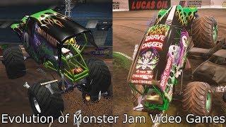 Evolution of Monster Jam Video Games