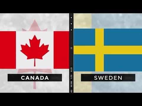 Канада Vs Швеция 2017 Хоккей ФИНАЛ Чемпионат Мира | Canada - Sweden Разбор