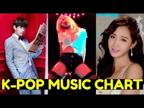 K-POP SONG CHART [TOP 50] AUGUST 2015 (WEEK 5)