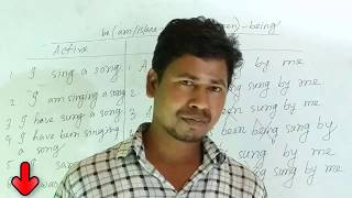 Voice Change Basic in bangla By Mosta Fizur Rahman