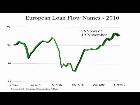 European Leveraged Finance Market Analysis - November 2010