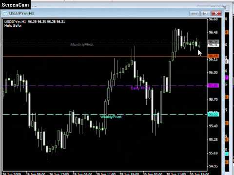 Pips avalon forex system