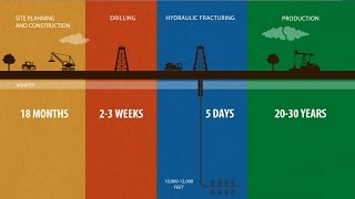 ConocoPhillips - Energy in Action