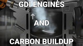 GDI Engines and Carbon Deposits | Know Your Parts