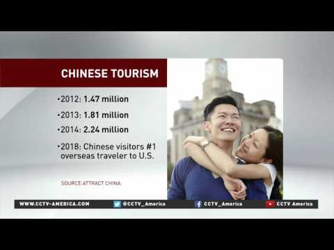 David Becker on China-US tourism