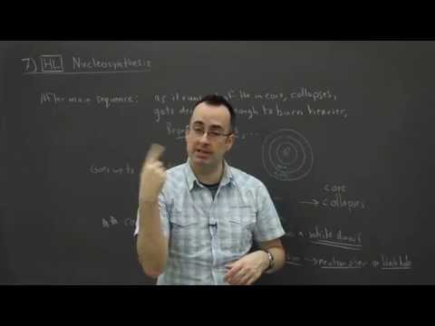 IB Physics HL revision - Option E (Astrophysics) 7 - HL nucleosynthesis2
