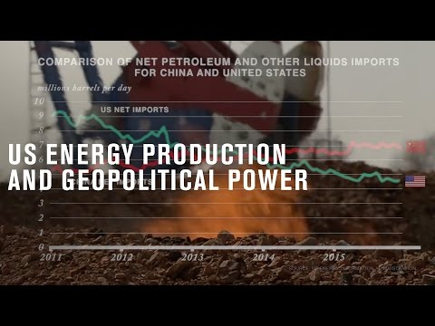 Top three facts about US energy production and geopolitical power