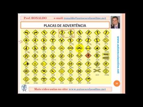 AULA 36 SINALIZAÇÃO DE TRÂNSITO - LEGISLAÇÃO DE TRÂNSITO PARA PROVA SIMULADA DO DETRAN