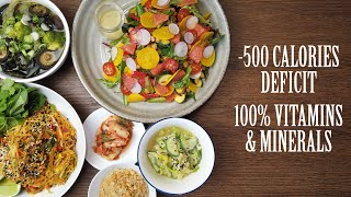 HEALTHY WEIGHT LOSS DIET with HIGH VOLUME LOW CALORIES recipes (stop starving!)
