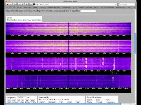 A sample of software defined radio at W4AX