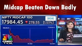 Midcap Beaten Down Badly, Nifty Bank Down, DR Reddy's  Biggest Loser | Business Lunch | CNBC TV18