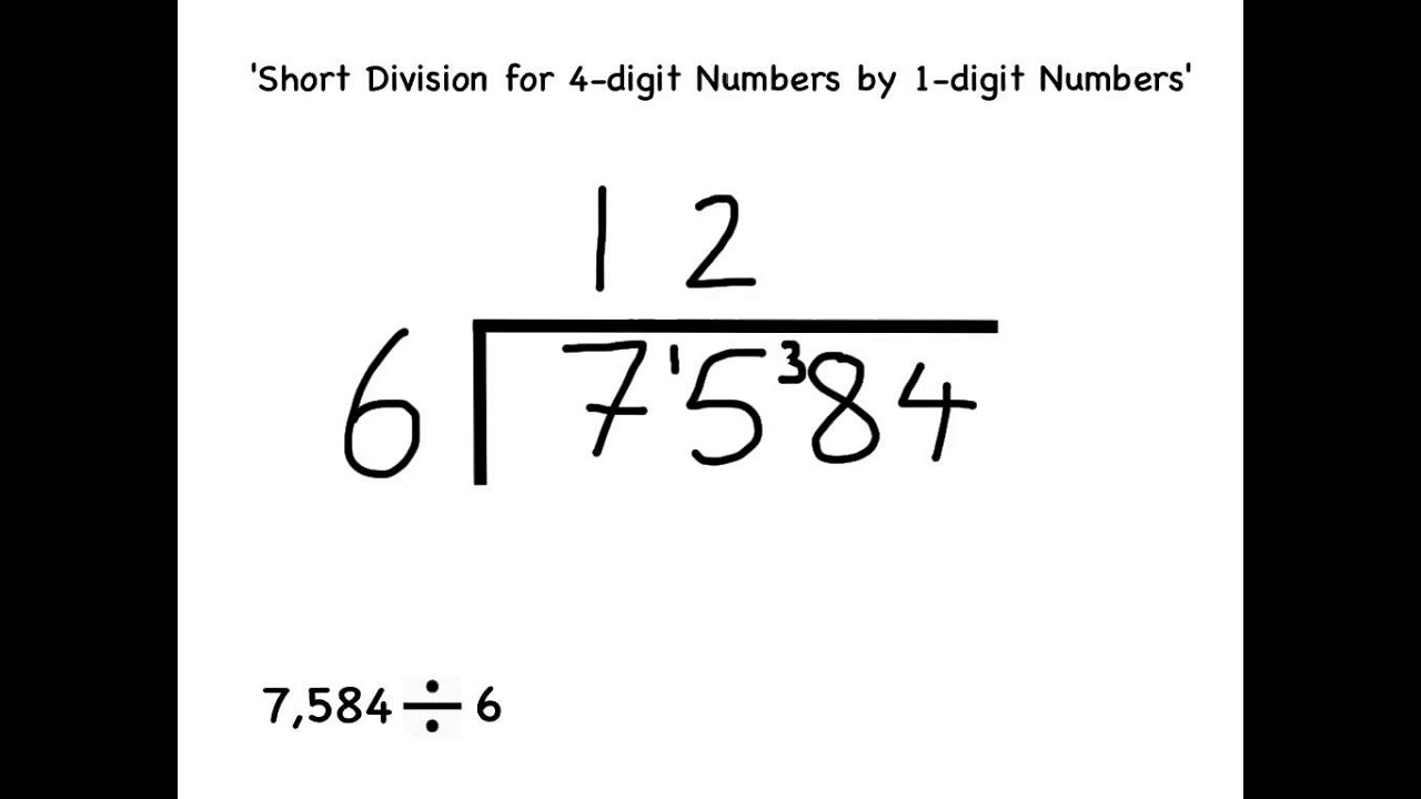 Image result for short division up to 4digit numbers by a one digit number