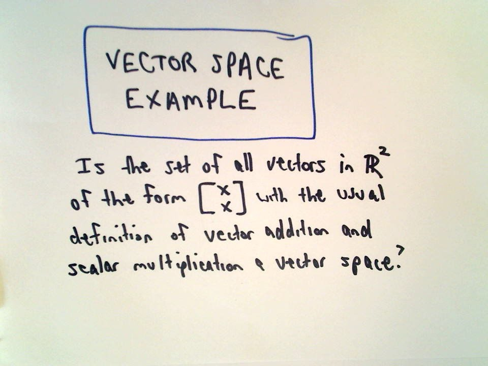 VS Vector Spaces  Linear Algebra