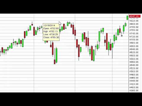 NASDAQ Technical Analysis for February 13 2015 by FXEmpire.com