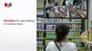 Retail Market Challenges Theft Prevention