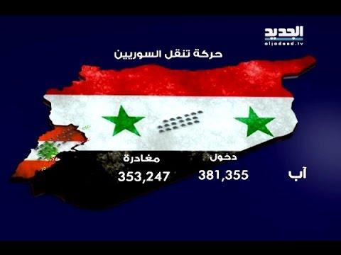 بالأرقام….عدد اللاجئين السوريين إلى تنازل –راشيل كرم