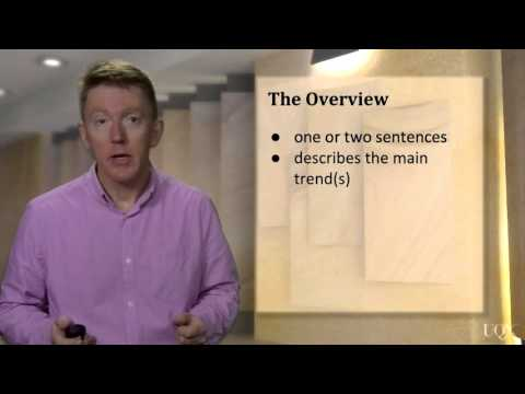 Writing: Unit 2: Topic and Overview