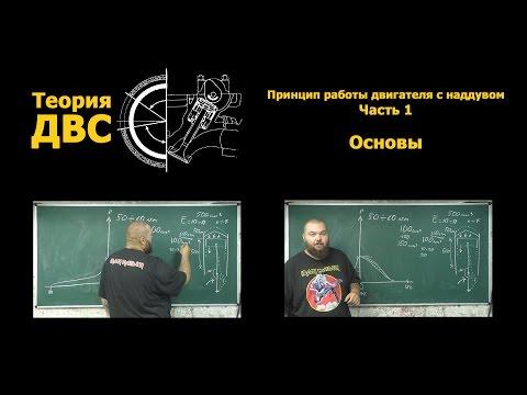 Теория ДВС: Принцип работы двигателя с наддувом, Часть 1 - основы