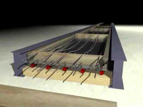 Prestressed Concrete Milbury Systems Youtube