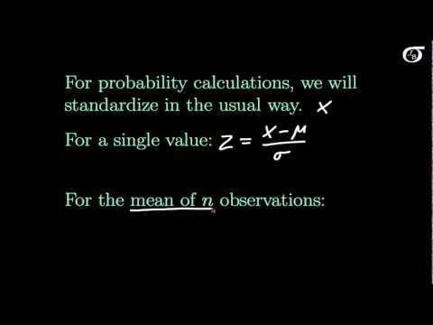 The Sampling Distribution Of The Sample Mean (fast Version) video