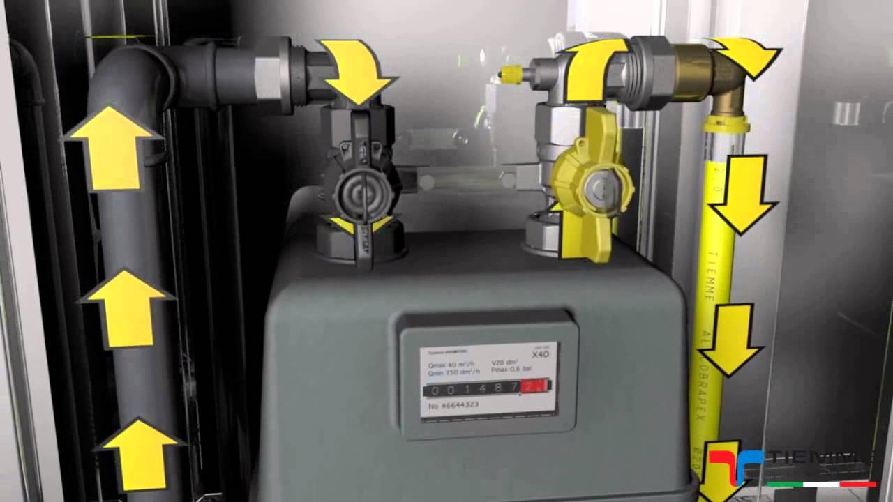 valvole per installazione post contatore gas uni 7129