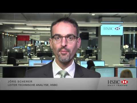 DAX®: Der große Jahresausblick - HSBC Daily Trading TV vom 03.01.2017