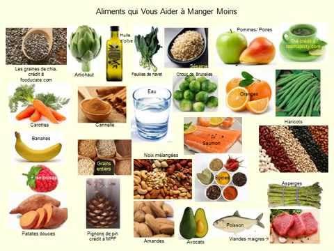 les bons aliments pour maigrir