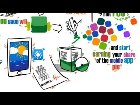 Mobile App Development - Mobile Application Management [Earning Money Online] Using Mobile App