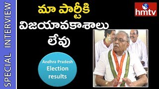 Congress MP KVP Ramachandra Rao About AP Election 2019 Results | hmtv