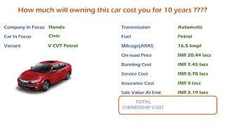 Honda Civic (V CVT Petrol) Ownership Cost - Price, Service Cost, Insurance (India Car Analysis)