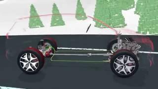 How does the Kia Dynamax AWD system work?