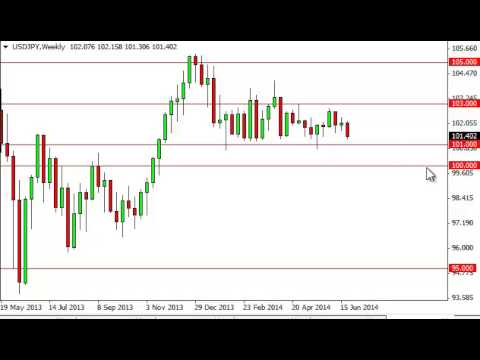 USD/JPY Forecast for the week of June 30, 2014, Technical Analysis