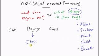 OOP Classes vs Objects [كود مصري]