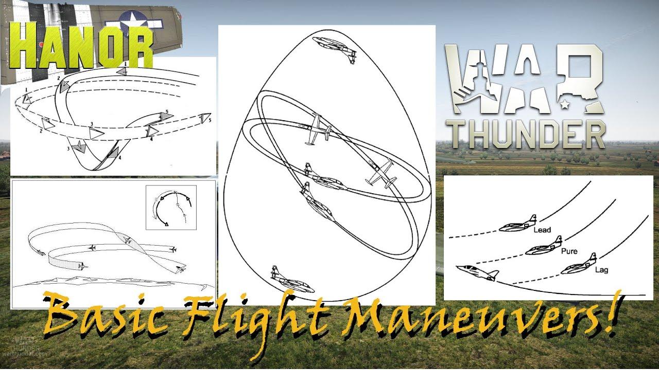 Flight Maneuvers Flight Maneuvers Part 1