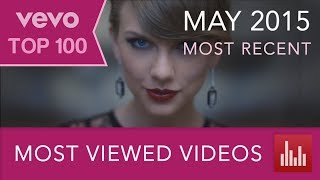 VEVO's 100 Most Viewed Music Videos (May 2015)